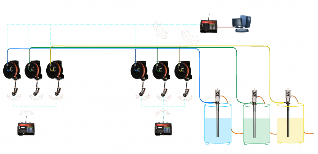 Fusion 2.4 Distributed Control FIC System - workflow diagram
